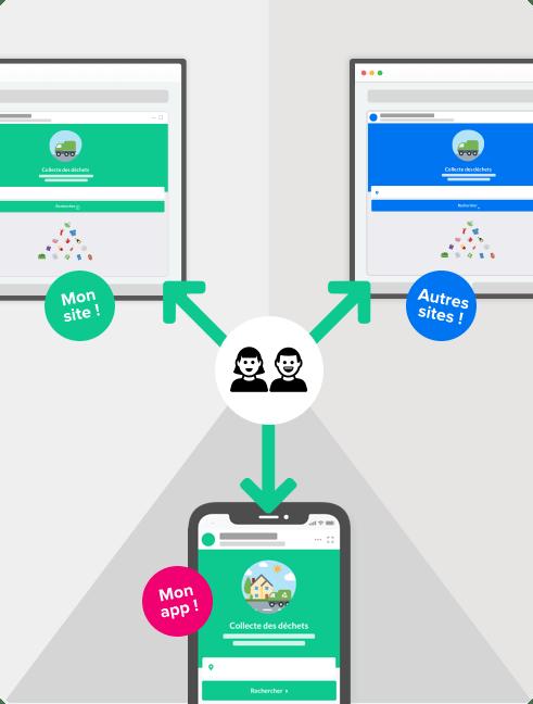 Schéma gestion unique de la donnée, information usagers facilité