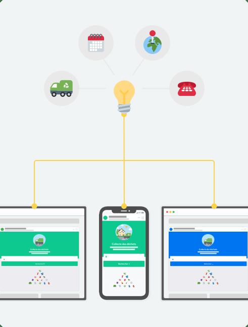 Schéma utiliser les widgets information usagers partout sans multisaisie de la donnée